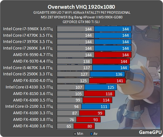 games that use more than 4 cores-6