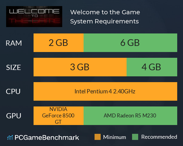 system requirements checker for games-0