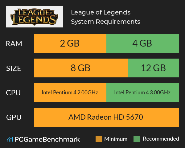 system requirements checker for games-3