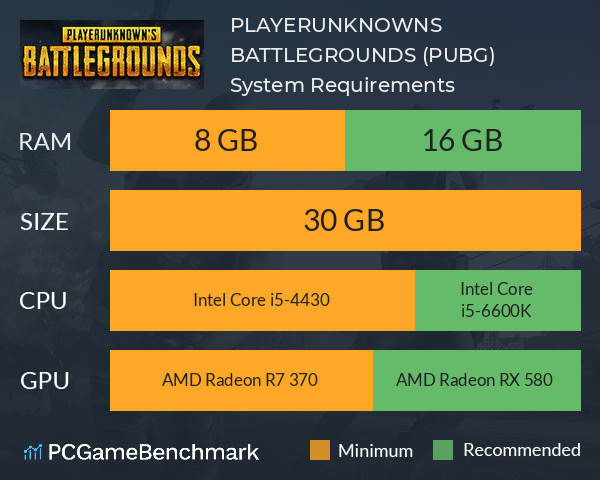 system requirements checker for games-4