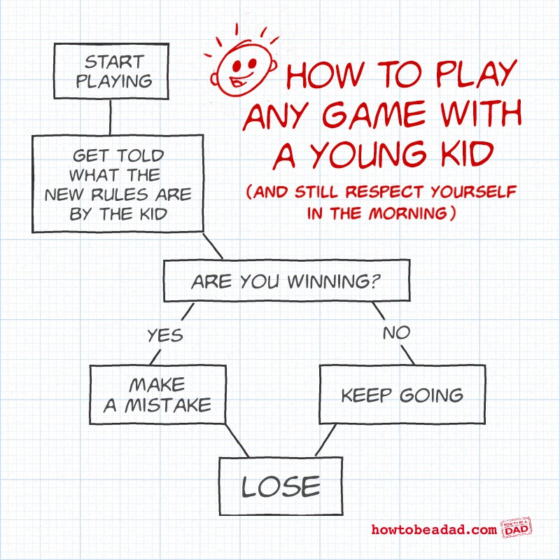 how to play the game-6