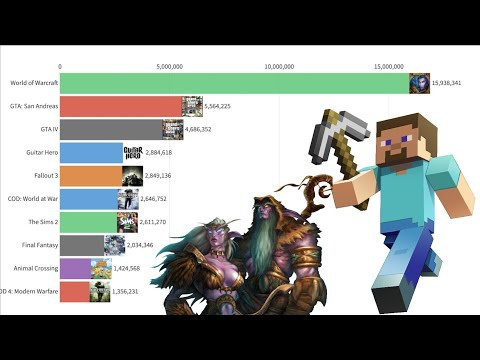 most popular games in the world-1