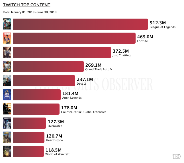 most popular games in the world-3
