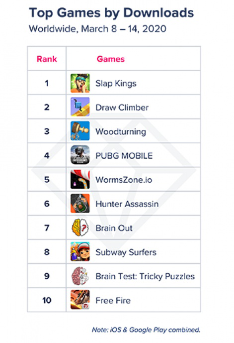 most popular games in the world-5