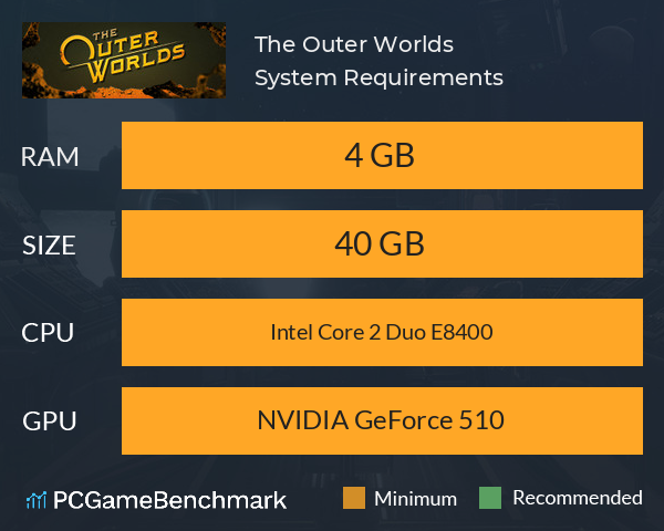 the outer worlds system requirements-1
