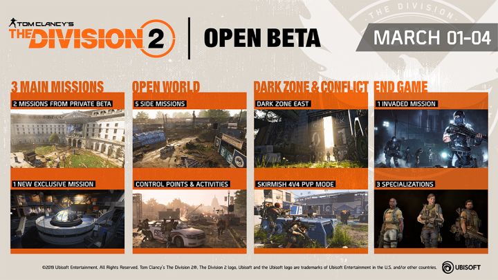 tom.clancy the division beta release-8