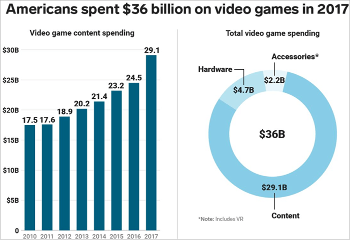 video game companies in nc-2