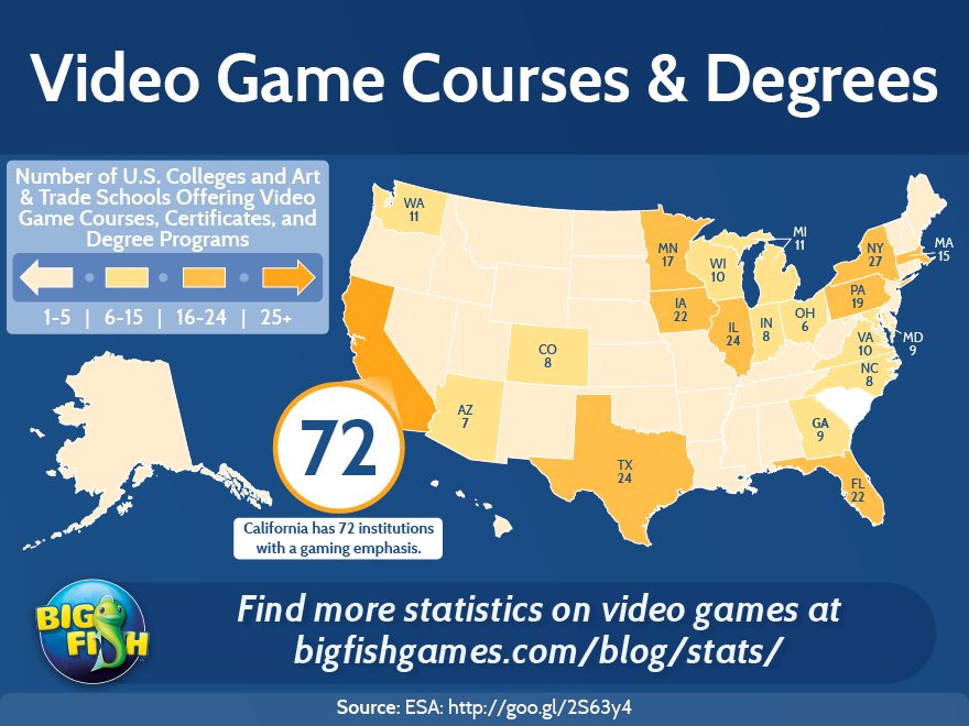 video game companies in nc-6