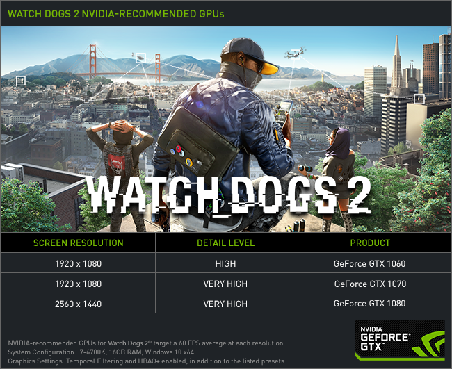 watch dogs 2 requirements-1