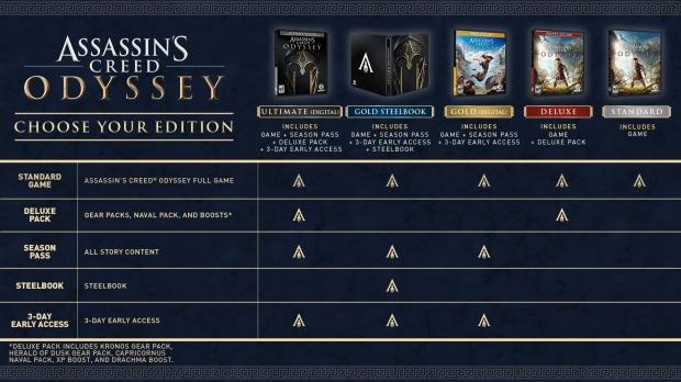assassin's creed odyssey deluxe edition worth it-7