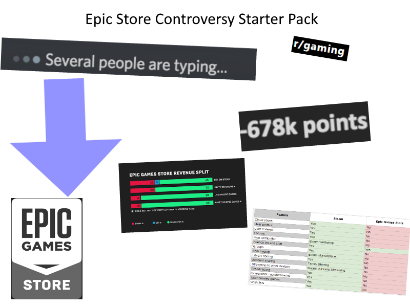 epic games store controversy-0